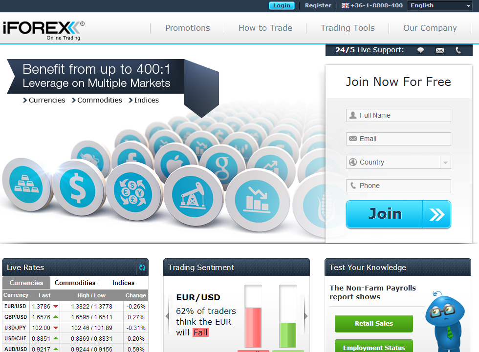 Iforex demo account